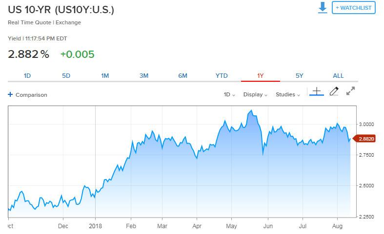 土耳GDP_雪上加霜 土耳其经济衰退 货币贬值30 特朗普还传来一坏消息