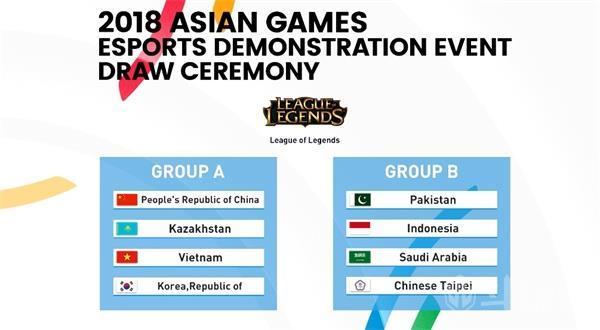 2018LOL亚运会抽签分组一览 亚运会中国队分组一览