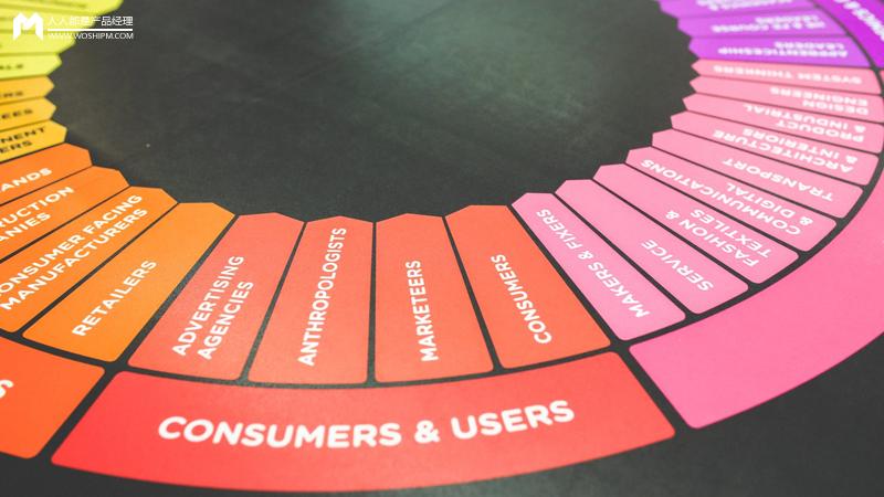 好的业务设计,应从这6点解决客户需求