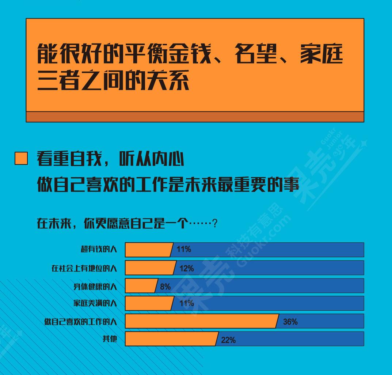 """中国00后图鉴,第一批""""00""""后开始失眠了(教育机构必看)"""