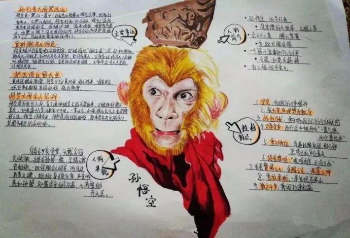 阜阳九中八年级的尹靓手绘读书笔记,图文并茂,主题关系用层级图表现图片