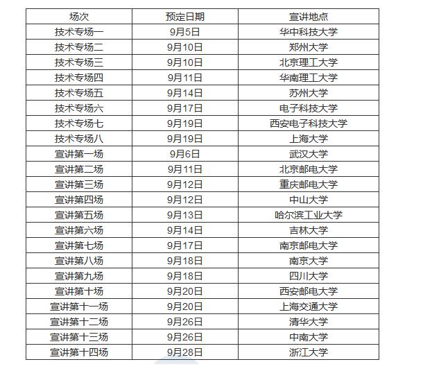 中国电信网上大学,k7线上娱乐
