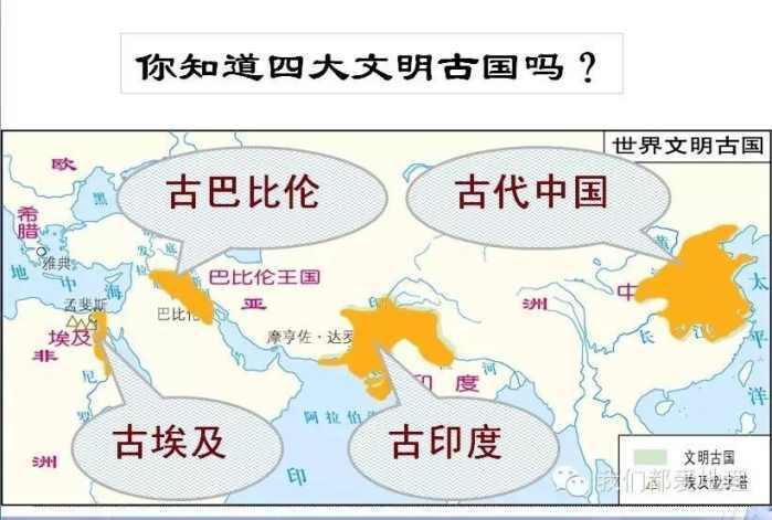 四大古国为何只有中国幸存?