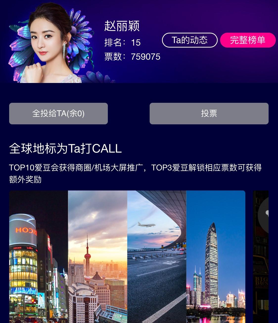 TFBOYS赵丽颖张艺兴10名开外,多数不足80万票,粉丝不知道?