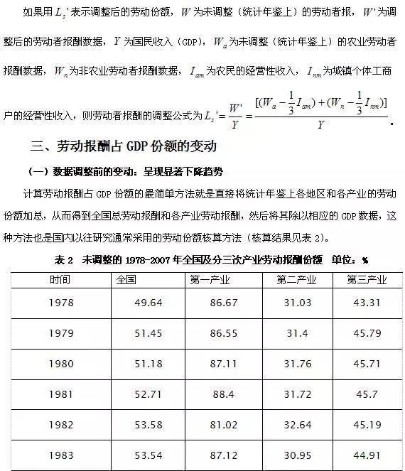 gdp分配_GDP9.6 经济平稳发展 平抑物价宏观之重