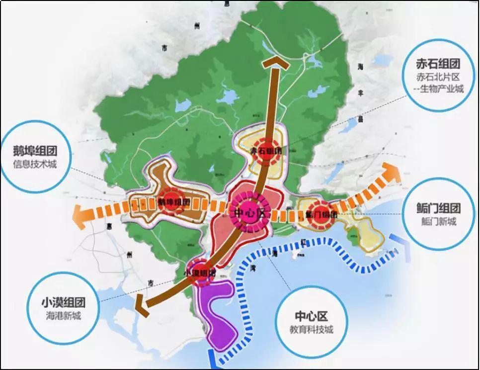 临渭协作区最新规划图