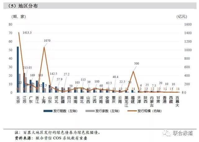 西方七国的经济总量人口_经济