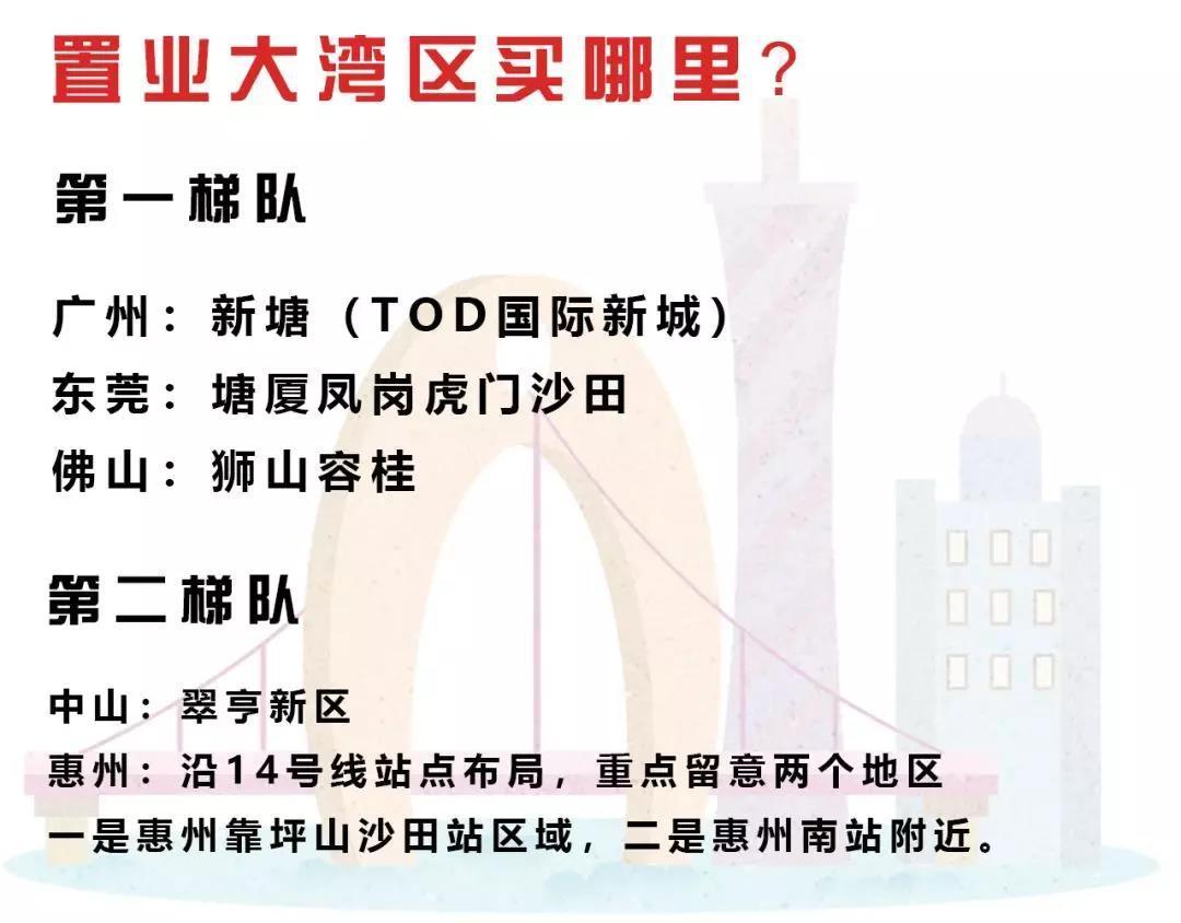 双核加持,粤港大湾区置业第一梯队竟然是它!