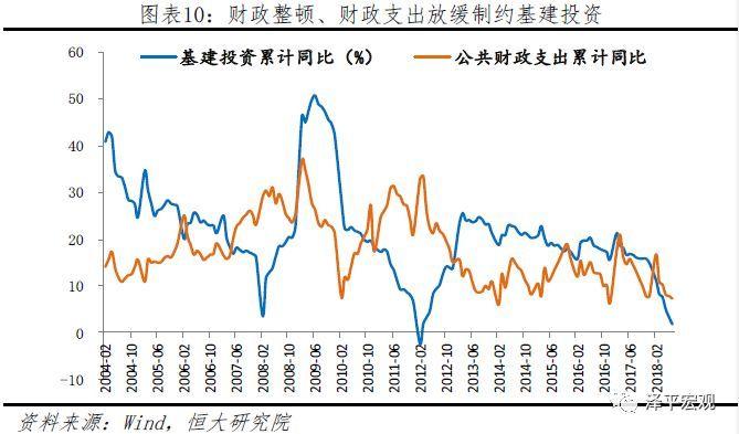 广积粮,缓称王——从7月经济金融数据看中国未来