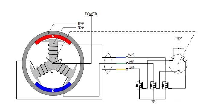 36V空心杯减速电机,高速电机的特性及工作原理(深度总结)_SycoTec