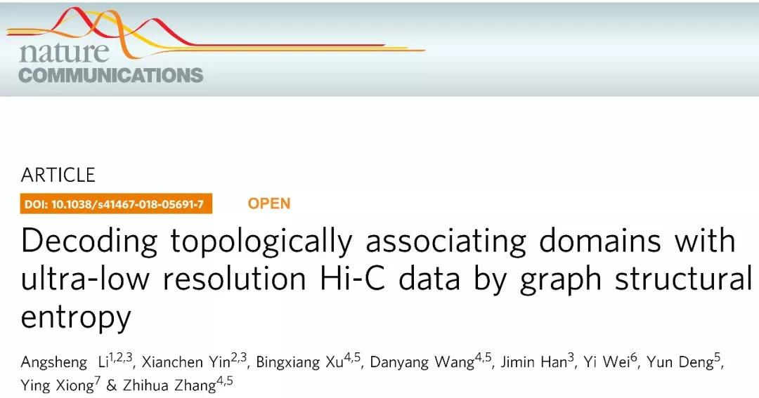 張治華組連續開發新演算法以實現快速、低成本獲得染色質高精度結構信息