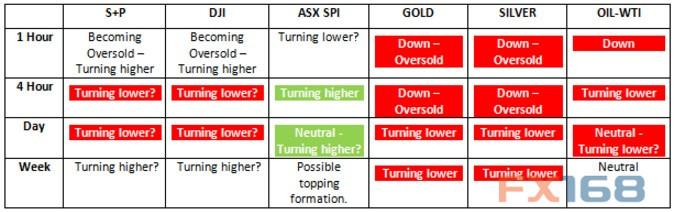 歐元、澳元、黃金和白銀最新交易操作策略 美元短線如何走?