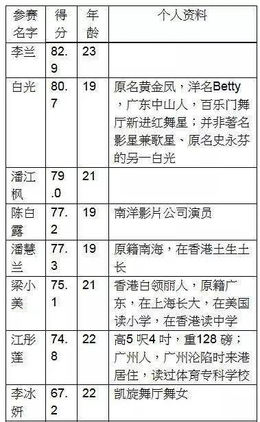 jbo电竞 7