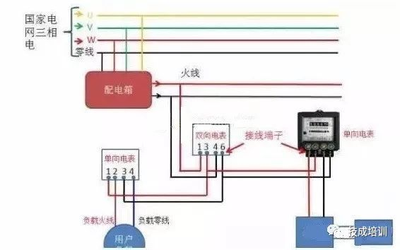 三相电表 三相电表的接线端子示意图
