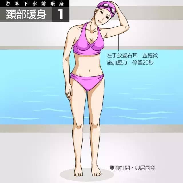 游泳的科学热身,图片示范,收藏备用!