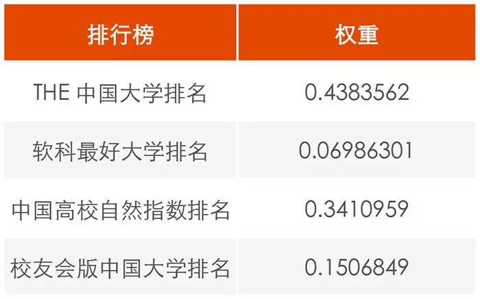 2018年中国高校进步与退步排行榜发布!