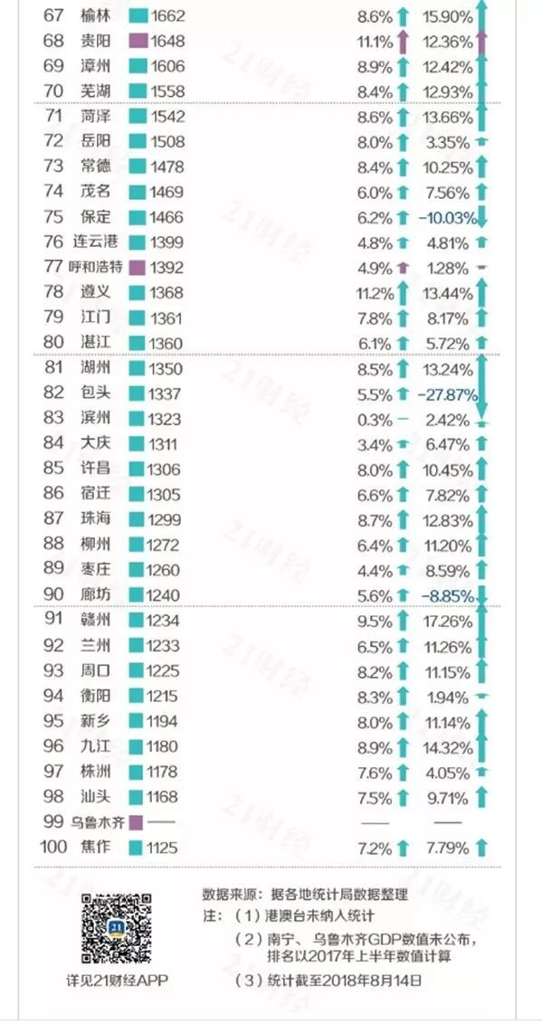 沈阳最近几年gdp_赵鑫胜利 8.29午评GDP来袭黄金迎大行情 跟上操作等翻仓