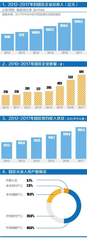 ab内衣厂_AB集团实现净利润2115万元,较上年同期增长355.48%