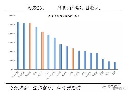 国际收支顺差与经济总量上涨_国际收支对经济的影响