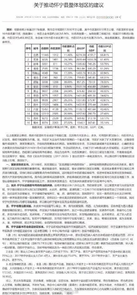 安庆市政府官网刊文:关于推动怀宁县整体划区的建议