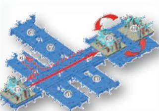 起亚汽车:我们是这样设计柔性化生产线的  第9张