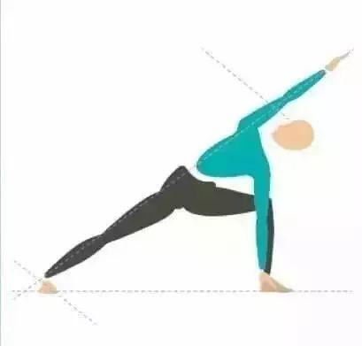 15个瑜伽体式的正位线,教你更精确的练习瑜伽!图片