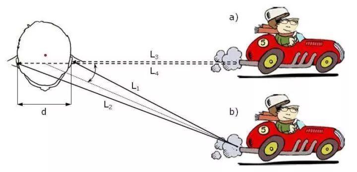 莱芜配汽车钥匙专家今天科普个高端知识:汽车声学了解一下(图10)