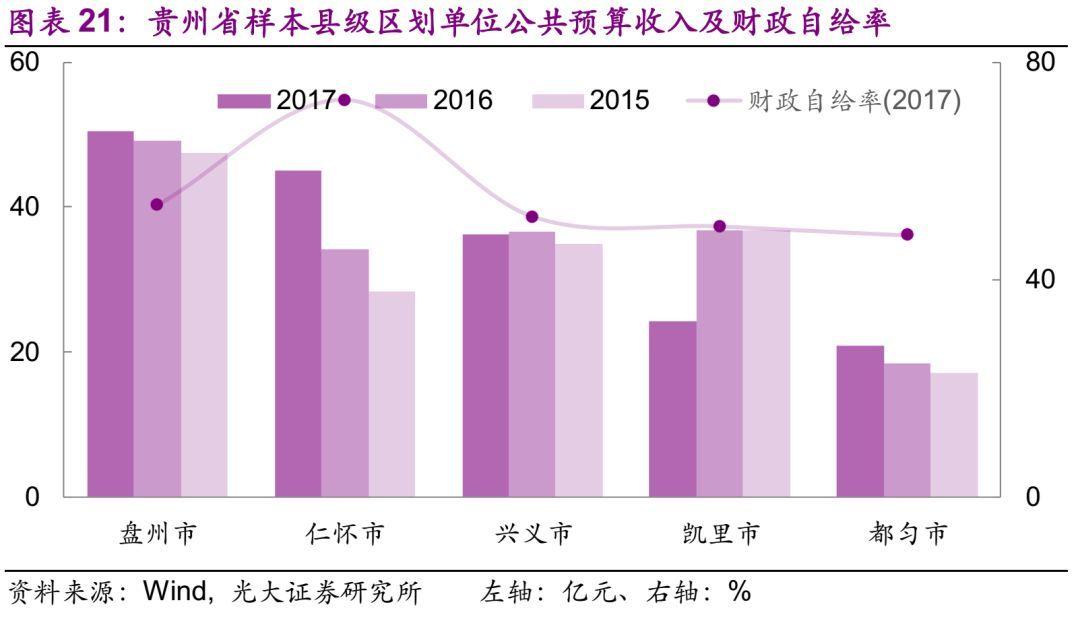 河北GDP支出_2019年河北人均可支配收入 消费性支出及城乡对比分析 图