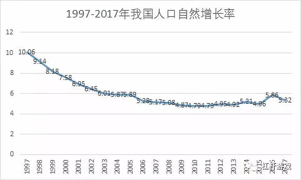各省人均gdp2021_七普 后结合各省市第一季度GDP情况,来看看今年一季度人均GDP