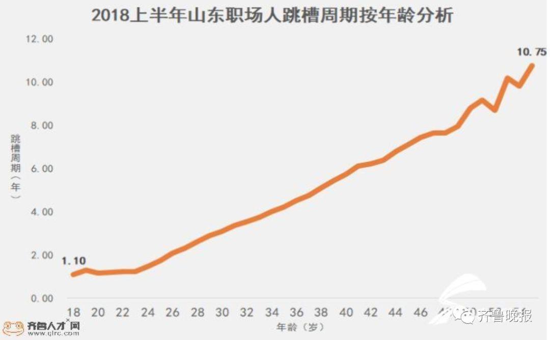 2020年普查22 49岁人口总数_2020年人口普查图片