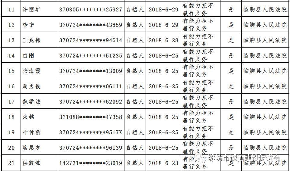 临朐人口_临朐县公开招聘国有企业工作人员23人 看看你符合条件吗