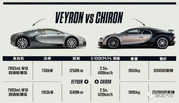 如果您现在拥有47台车您应该看一下;如果您没有您更应该看一下顶