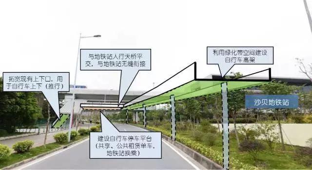 沙贝地铁站节点自行车出入口与停车设施设计示意图图片