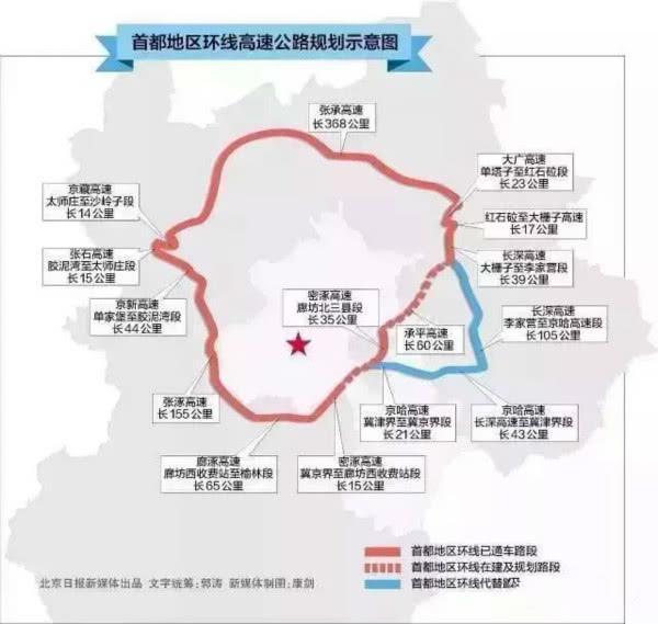 首都环线高速 北京大七环 今天中午全线通车