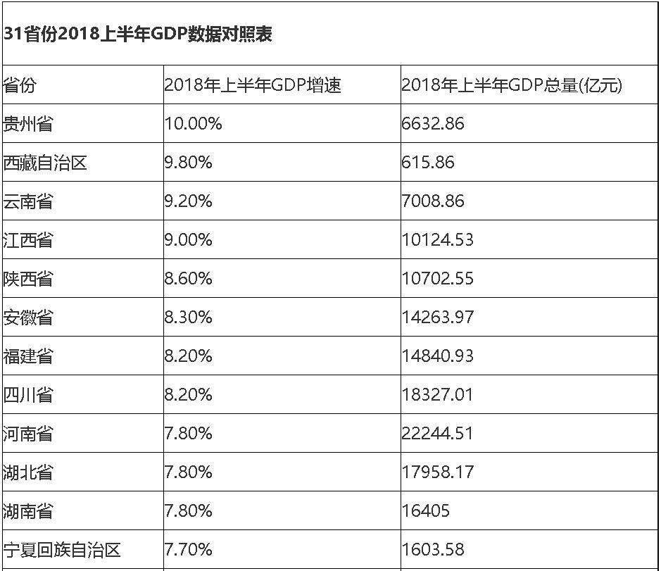 新疆西藏经济总量相当于_西藏经济生活频道图片