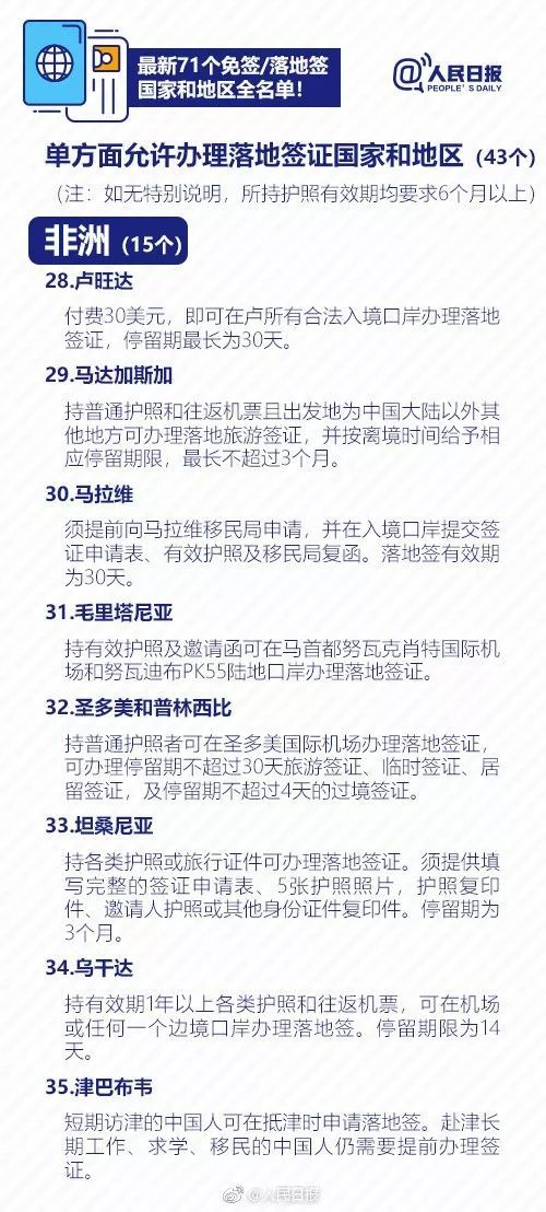 中国领事服务网:最新71个免签/落地签国家和地区全名单
