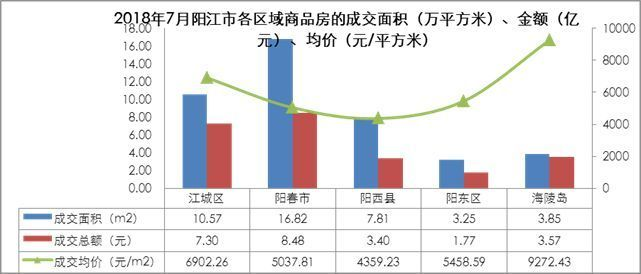 阳江市区人口_广东人口最少的城市排行榜,东莞 中山上榜
