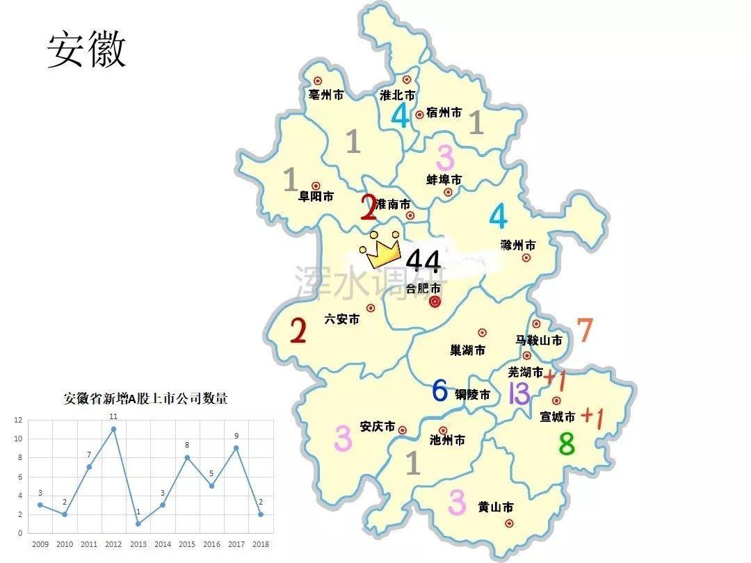 安徽省各市gdp_安徽省地图各市分布图