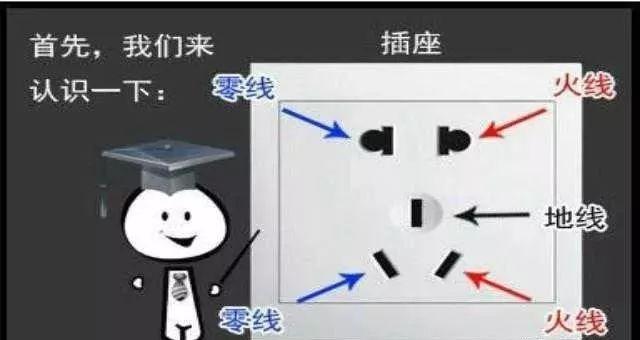 插座为啥左零右火,可以反接吗?会有什么后果?80%电工答不出