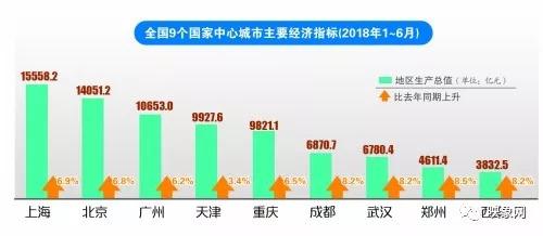 洛阳郑州GDP_2017年河南各市GDP排行榜 郑州将破8000亿 洛阳增速最高 附图表