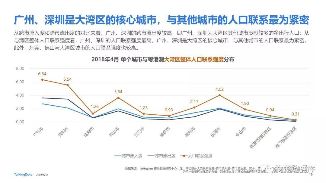 香港流动人口_翻遍数百页英文医学论文,挖出甲醛的真相,普通人最容易看懂又
