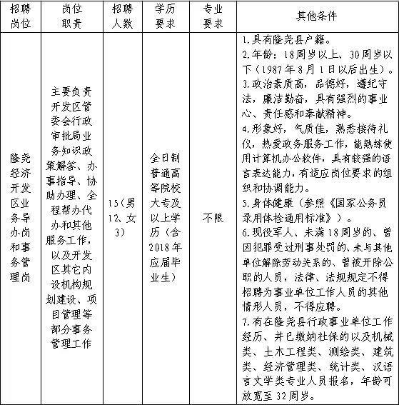 邢台经济总量2018_邢台经济开发区图