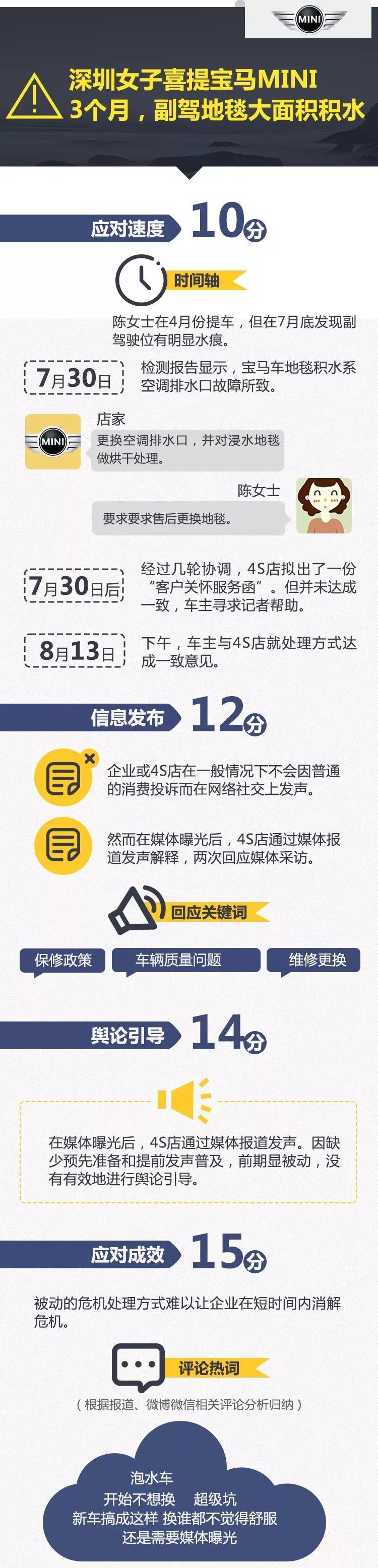 多段视频疯传,深圳连曝外卖小哥被围殴事件,为何网络舆论一边倒?