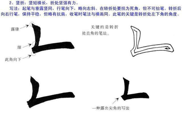 折画的练习:   第八部分欧体提书提画的写法   提笔练习   捺画练习:   第五部分 欧体楷书点画的写法   点画的练习:   第六部分 欧体楷书钩画的写法   钩画练习   第七部分 欧体楷书折画的写法