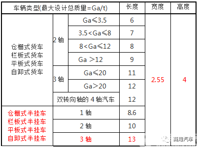 车辆保险费用要给多少 陈林律师律师问答 华律•精选解答