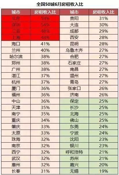 2017人均收入_人均收入