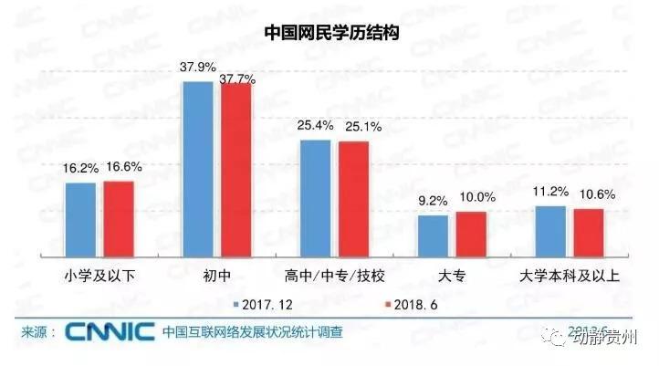 余庆人口_六盘水彩礼位居贵州省最高 国家出手整治 金额不得超过这个数