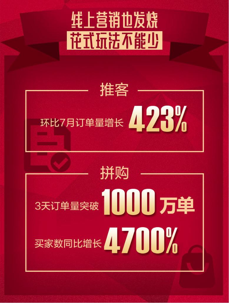 社交时代,苏宁如何打造全线飙红的818?-