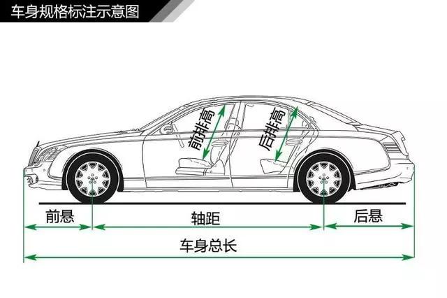 史上最全的汽车内部构造bet36在线_bet36官网_bet36软件,赶紧收藏!