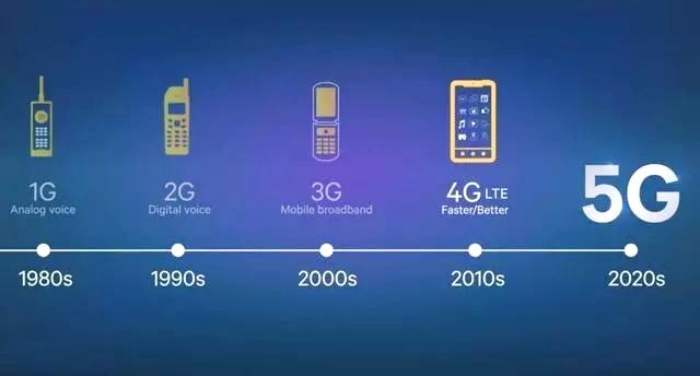 美國5G陷入發展桎梏!制裁華為、中興等於自斷通向未來之路